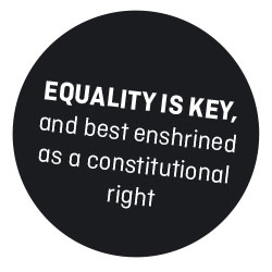 rights-equality