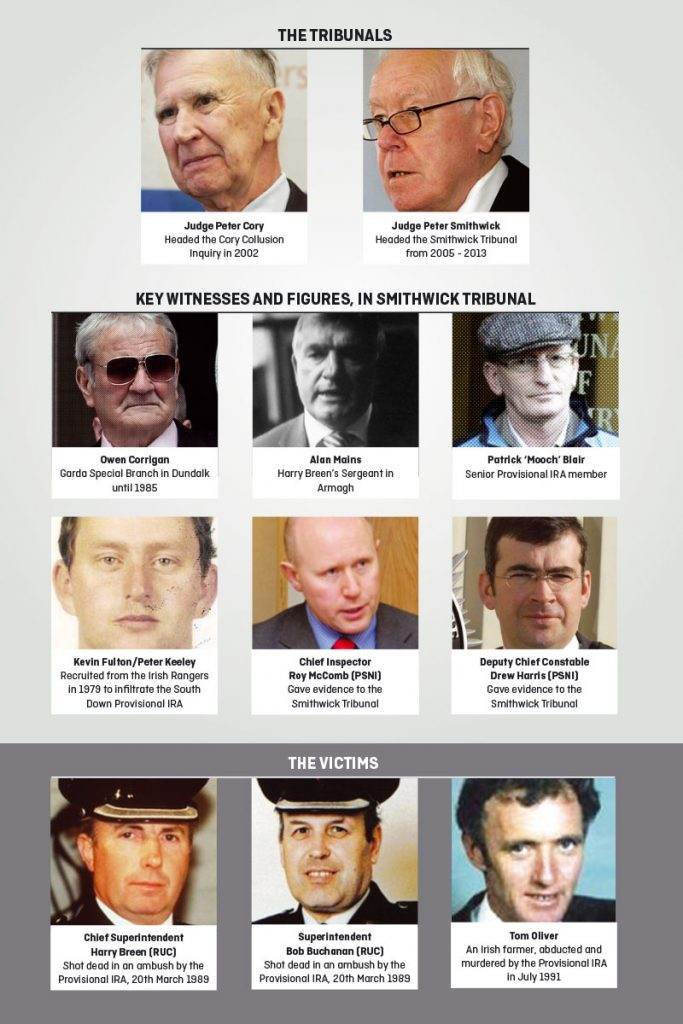 Key figures in the Smithwick Tribunal